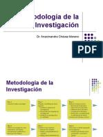 c4 Metodologia de La Investigacion