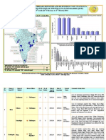 IDSP Data