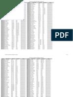 2007-08 NHL Upper Deck Series 2 Checklist (Version 1)