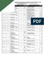 DatesheetSSC(a)Exam2014