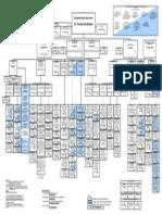 PDF Organigramm BMI