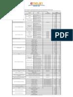 Pliego de Tarifas de Servicios Regulados 01 02 2014 EMELARI