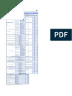 Tarifa Servicio Interno y Web Emetal 01 02 2014 D197-09