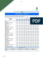 Tarifa Suministro Interno y Web Emetal 01.02.2014 d1T-4T