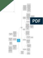 Content Marketing Texte-image