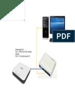 Topologi Mikrotik RB750 lengkap