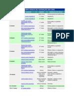 Calendario Basico de Vacinacao 2001