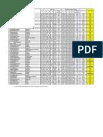 appello 18-02-2014 risultati