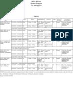 Class Schedule Spring 2013