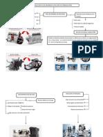evolución de los sistemas de inyección electrónica diésel