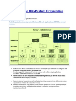Understanding HRMS Multi Organization Structure