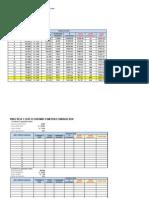 Practica Lote Economico Metodo Tabulacion