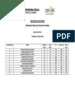 Estágio DPE - Resultado Oficial