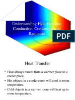 Understanding Heat Transfer, Conduction, Convection And