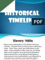 pbl histrorial timeline