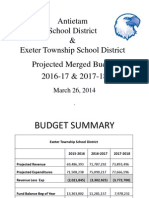 Proposed Exeter-Antietam budget