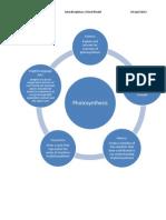 IPW Example1