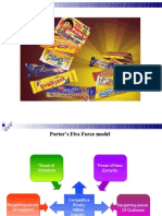 Porter's Five Force Model