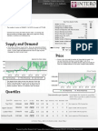 Ardenwood Market Summary