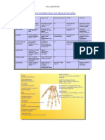 Reumatologia -resumen