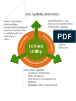 District Food System Outcomes