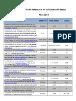 tabla de retención en la fuente de renta 2014