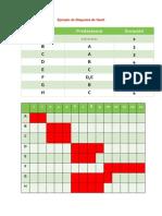 Ejemplo Diagrama de Gantt