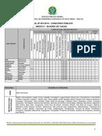 EDITAL Nº 001-2014  - ANEXO II - VAGAS GERAL