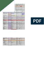 Copy of MB Task List Spring 2012