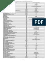 codigos_materias5.pdf