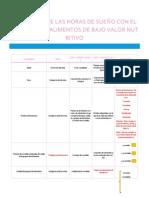 SEGURIDAD ALIMENTARIA-CUADRO.docx