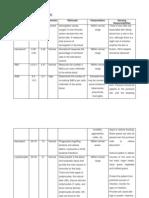 Diagnostic Procedure (1)