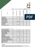 FC Derm(SA) Papers Blueprints 25-3-2014
