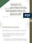 Unidad VI Infraestructura REDES