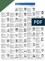 Lista Eleitos