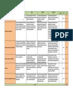 rubrica mapa conceptual.pdf
