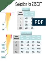 3m - z350xt Composite Shade Guide XZCXCCX(2)
