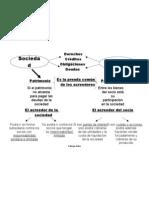 Cuadro Comparativo SOCIO y SOCIEDAD