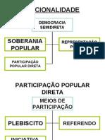 Nacionalidade Constituição Federal