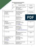 11-04 Lista Pubblica Imprese Italiane