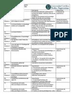 Programación Historia de la Psicología.