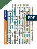 Fluxograma EngMec 2010-1