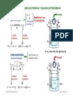 Sensores%20Electroquímicos-2[1]