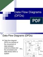 49959953 Data Flow Diagram
