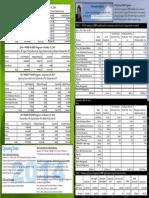 Board Briefs Jan 2014