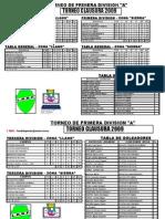 Posiciones Clausura-A 2009
