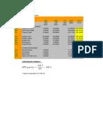 Refining Data Sheet_Answers