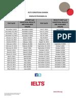 testDatesResults.pdf