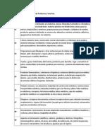 Clasificación Internacional de Productos y Servicios