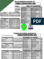 Posiciones Clasificatorio B 2009